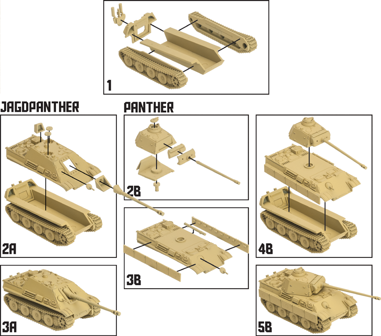 Panther vs Sherman Starter Set