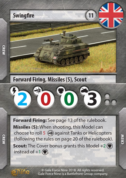 Swingfire Tank Expansion